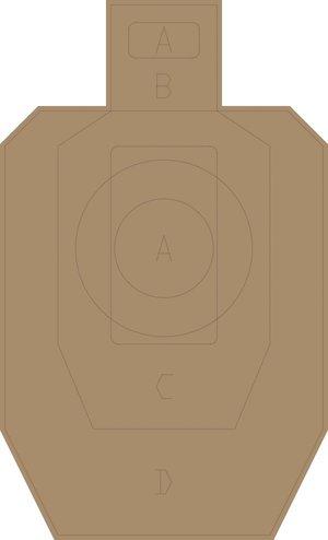 METRIC TARGET med A, B, C, D-Zon