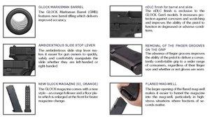 Glock 19X  (Gen5)