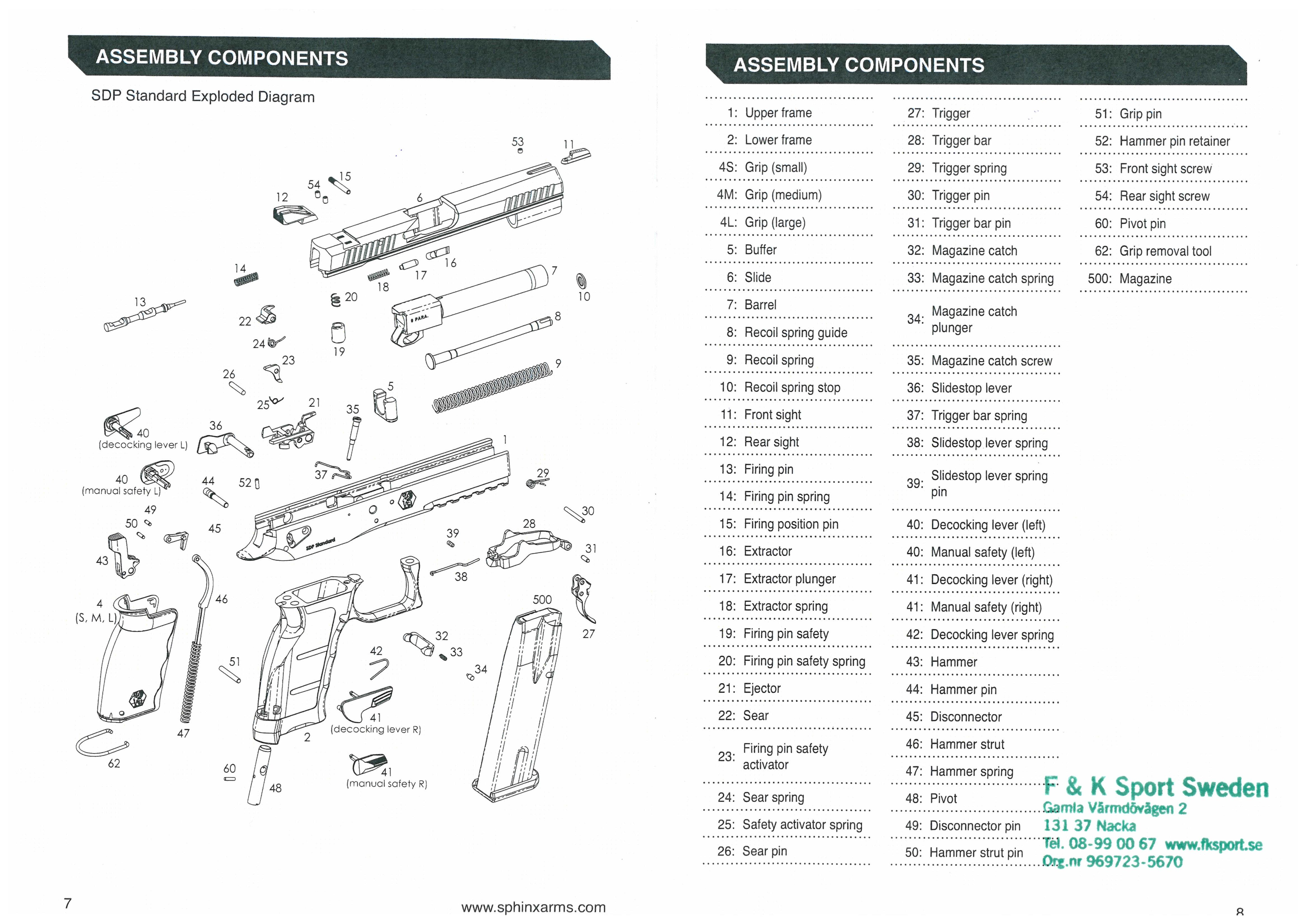Roni Glock Diagram Schematics Wiring Diagrams Parts F K Sport Sweden Ab Rekylfj U00e4der Sdp Full Size 17 Kit 23
