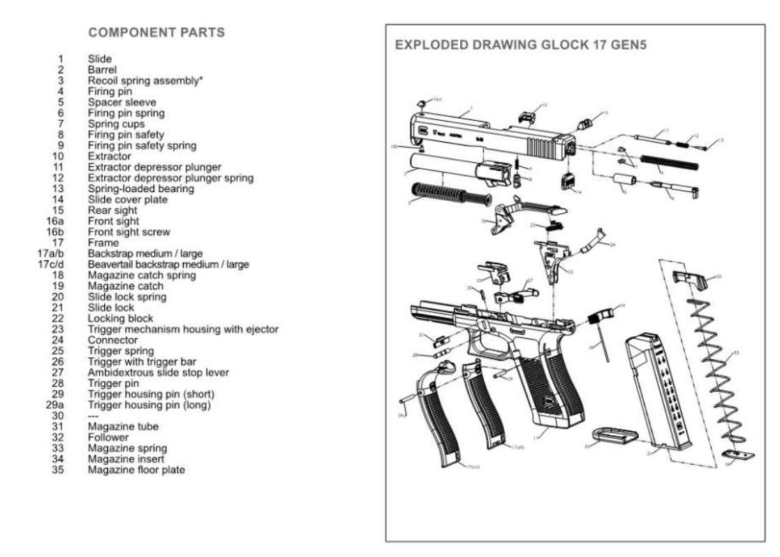 Fk Sport Sweden Ab Glock Gen5 Spare Parts Reservdelar 17 Diagram